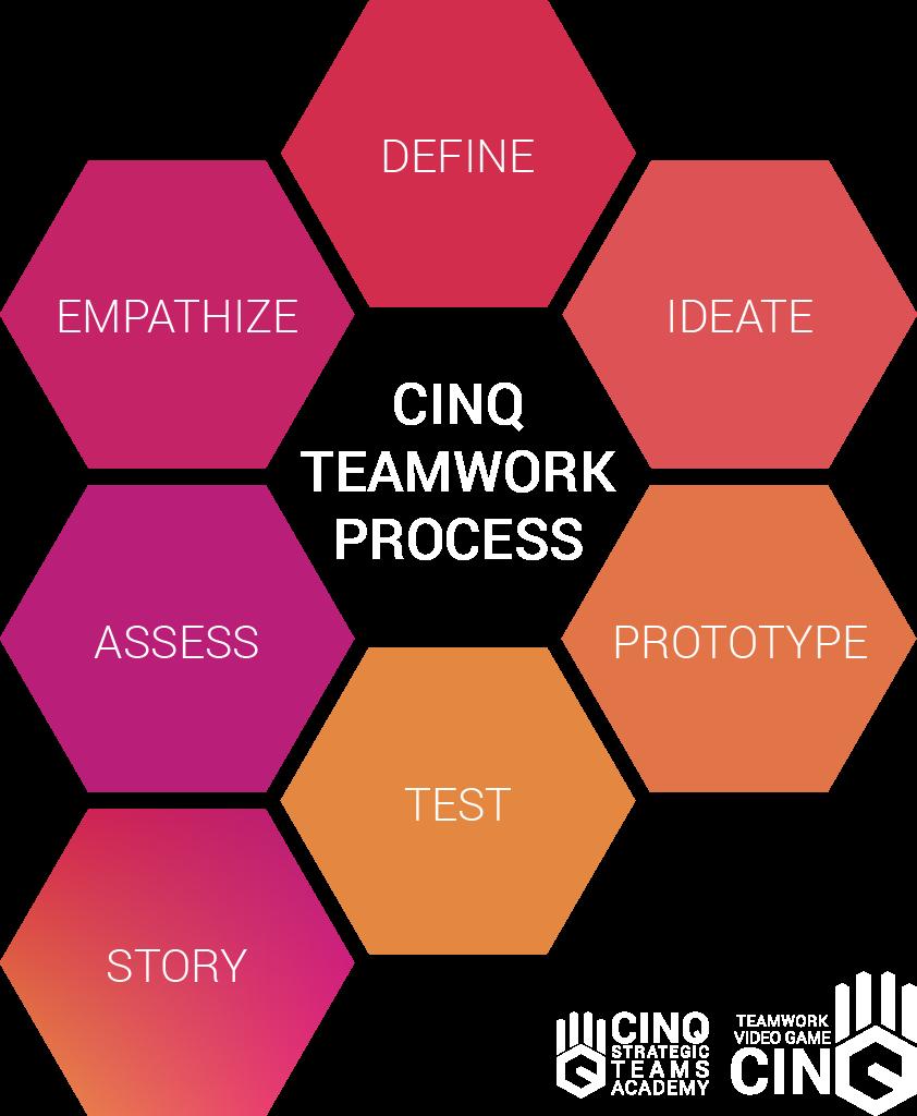 CinQ Challenge Diagram Design